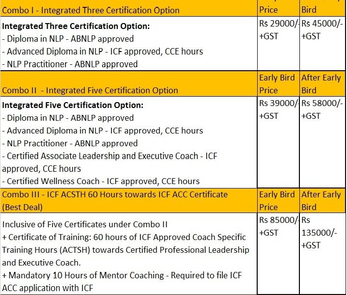 NLP Training in Mumbai, NLP courses in Mumbai, NLP Mumbai ...